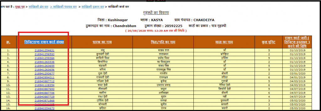 New Ration Card List 2020