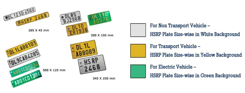 HSRP Number Plate Color and Size wise